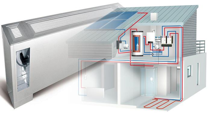 calefaccion energia solar