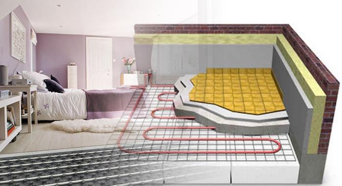 tipos de suelo radiante para instalaciones en hogares o empresas